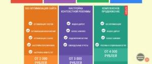 Цены на создание сайтов