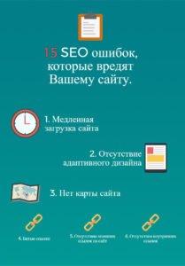 15 SEO ошибок которые вредят сайту (инфографика) - часть 1