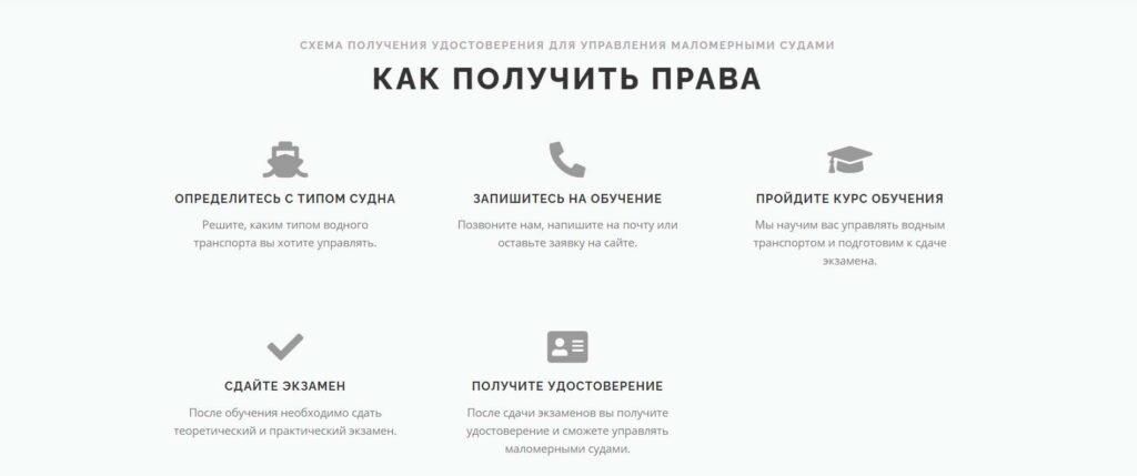 Схемы и инфографики